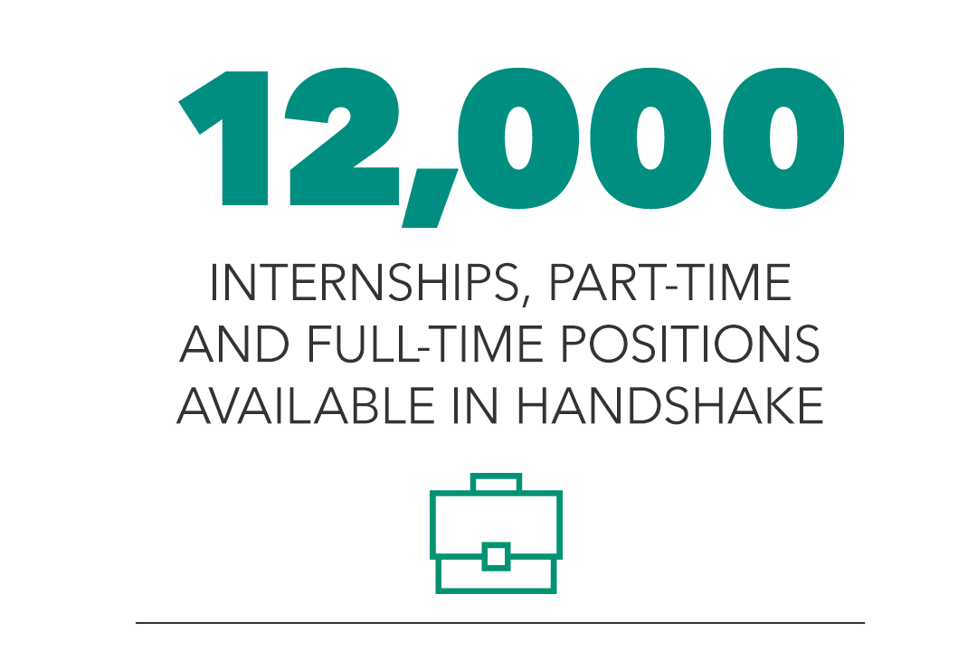 12,000 internships, part-time and full-time positions available in GWork