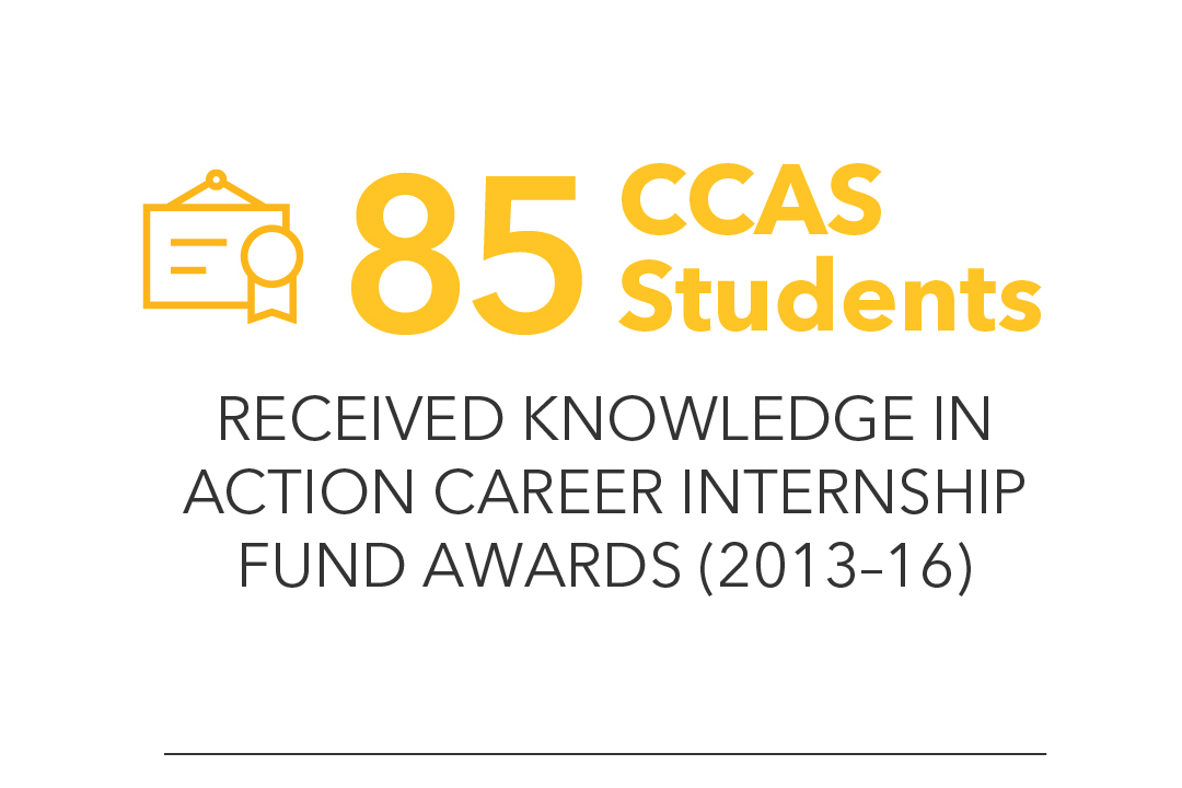85 CCAS students received knowledge in action career internship fund awards (2013-16)